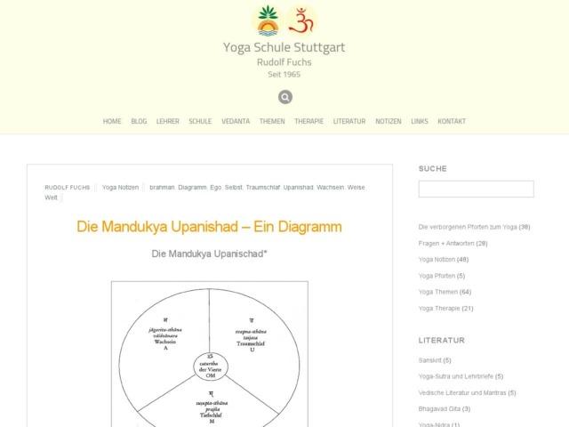die mandukya upanishad ein diagramm